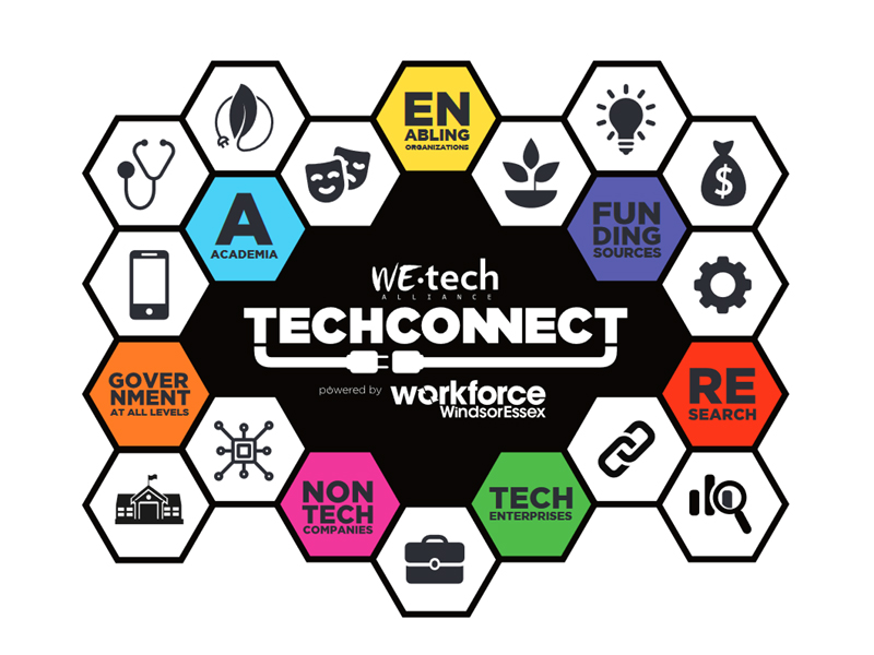 WEtech Alliance Releases Tech Connect Report Findings